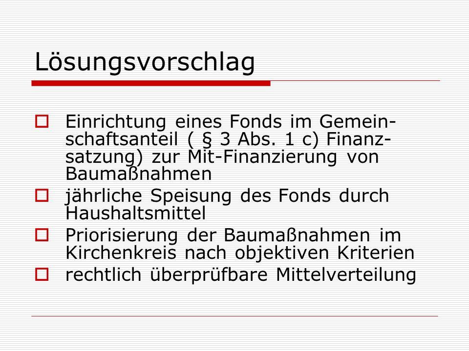 Einrichtung des Baufonds Gesonderte Vermögensmasse Abzug der vorgesehenen Gelder vor Ausschüttung der Kirchen- steuer an Kirchengemeinden / Kirchenkreis