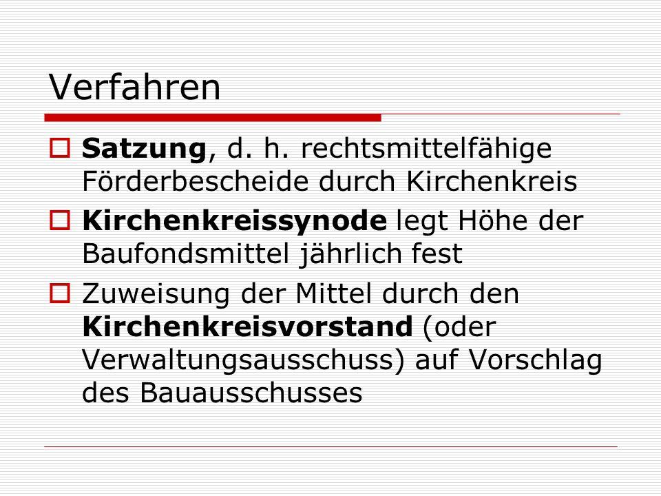 Verfahren Satzung, d. h.