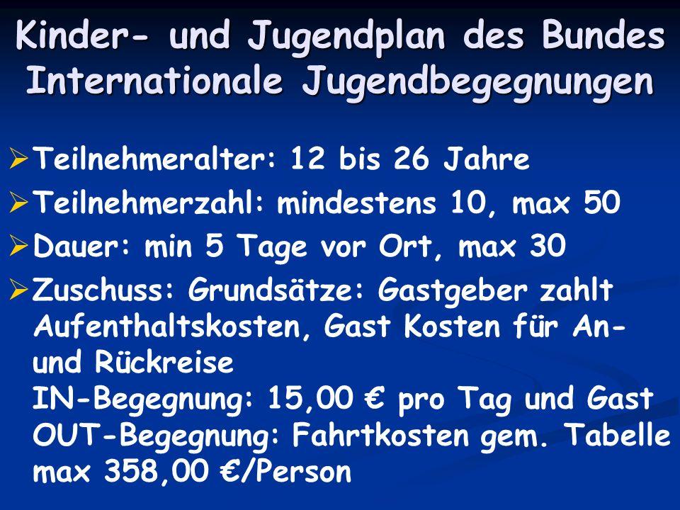 Kinder- und Jugendplan des Bundes Internationale Jugendbegegnungen Teilnehmeralter: 12 bis 26 Jahre Teilnehmerzahl: mindestens 10, max 50 Dauer: min 5