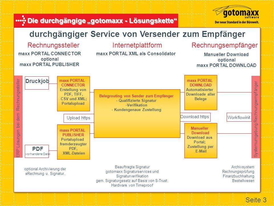 Seite 3 Rechnungssteller Die durchgängige gotomaxx - Lösungskette maxx PORTAL CONNECTOR optional maxx PORTAL PUBLISHER InternetplattformRechnungsempfä