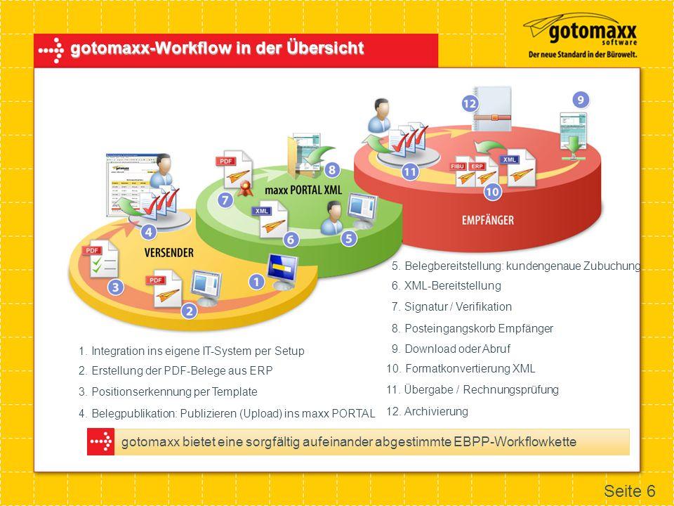 Seite 6 gotomaxx-Workflow in der Übersicht gotomaxx bietet eine sorgfältig aufeinander abgestimmte EBPP-Workflowkette 1. Integration ins eigene IT-Sys