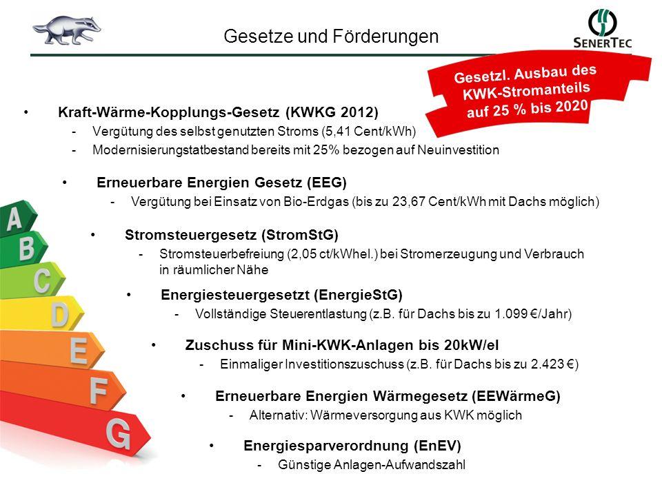 Gesetze und Förderungen Kraft-Wärme-Kopplungs-Gesetz (KWKG 2012) -Vergütung des selbst genutzten Stroms (5,41 Cent/kWh) -Modernisierungstatbestand ber