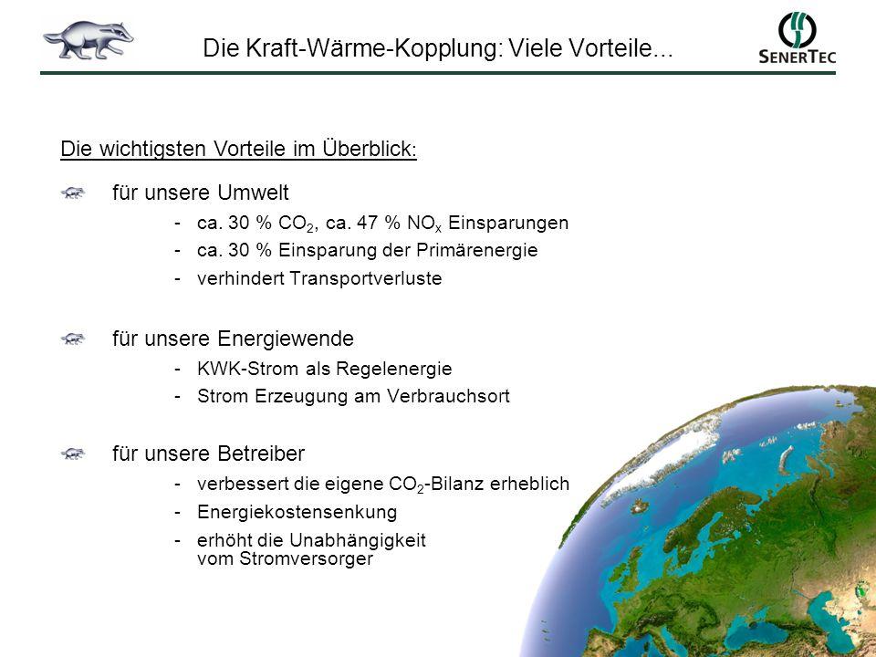 Die Kraft-Wärme-Kopplung: Viele Vorteile... für unsere Umwelt -ca. 30 % CO 2, ca. 47 % NO x Einsparungen -ca. 30 % Einsparung der Primärenergie -verhi
