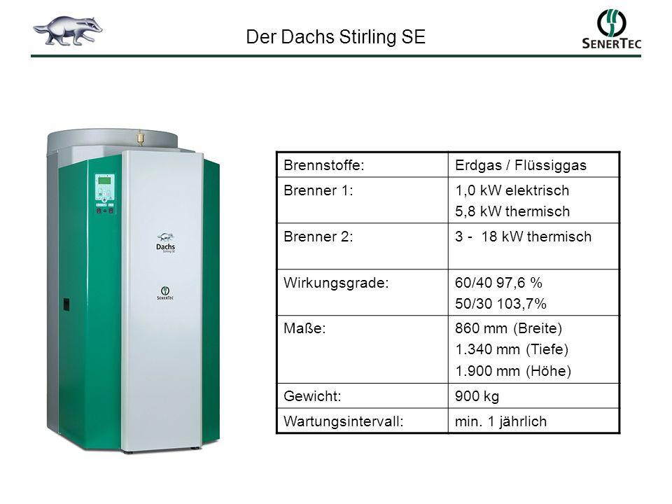 Brennstoffe:Erdgas / Flüssiggas Brenner 1:1,0 kW elektrisch 5,8 kW thermisch Brenner 2:3 - 18 kW thermisch Wirkungsgrade:60/40 97,6 % 50/30 103,7% Maß