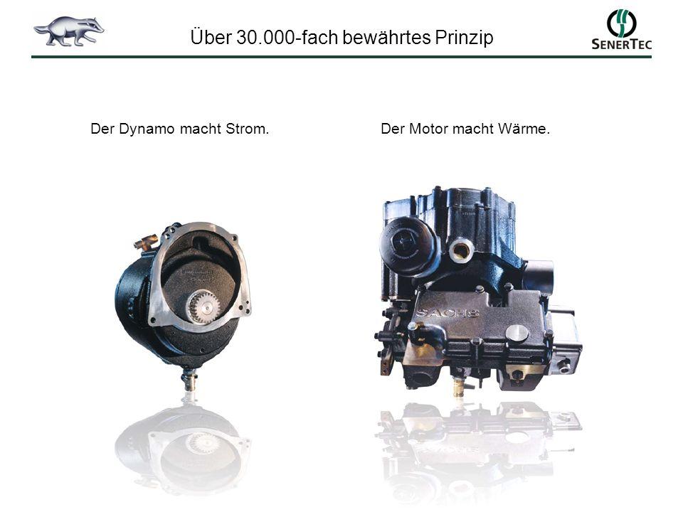 Über 30.000-fach bewährtes Prinzip Der Motor macht Wärme.Der Dynamo macht Strom.