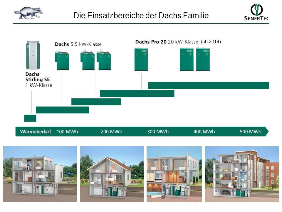 Die Einsatzbereiche der Dachs Familie (ab 2014)