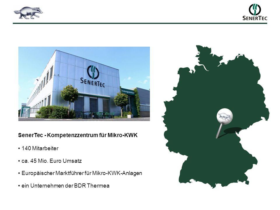 SenerTec - Kompetenzzentrum für Mikro-KWK 140 Mitarbeiter ca. 45 Mio. Euro Umsatz Europäischer Marktführer für Mikro-KWK-Anlagen ein Unternehmen der B