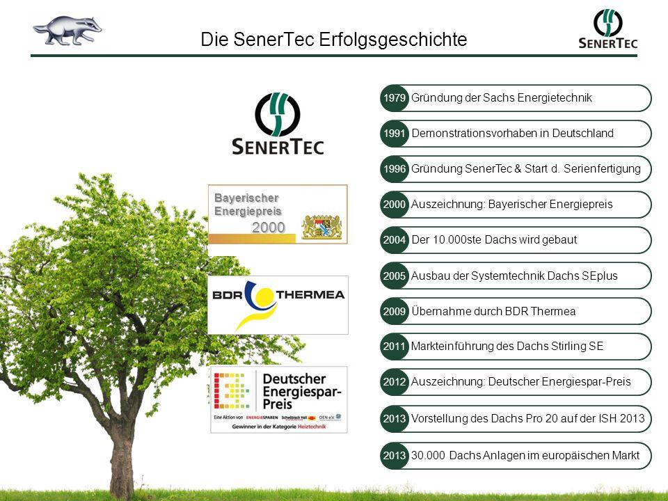 Die SenerTec Erfolgsgeschichte Bayerischer Energiepreis 2000 Demonstrationsvorhaben in Deutschland 1991 Gründung SenerTec & Start d. Serienfertigung 1