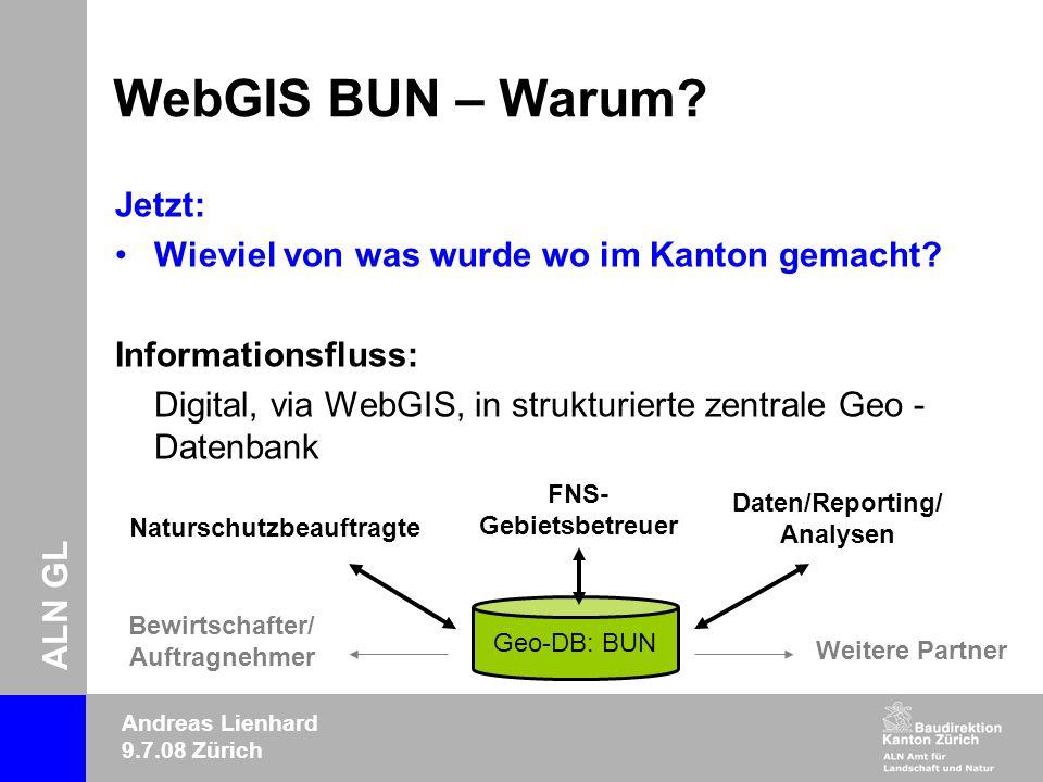 ALN GL Andreas Lienhard 9.7.08 Zürich WebGIS BUN – Warum.