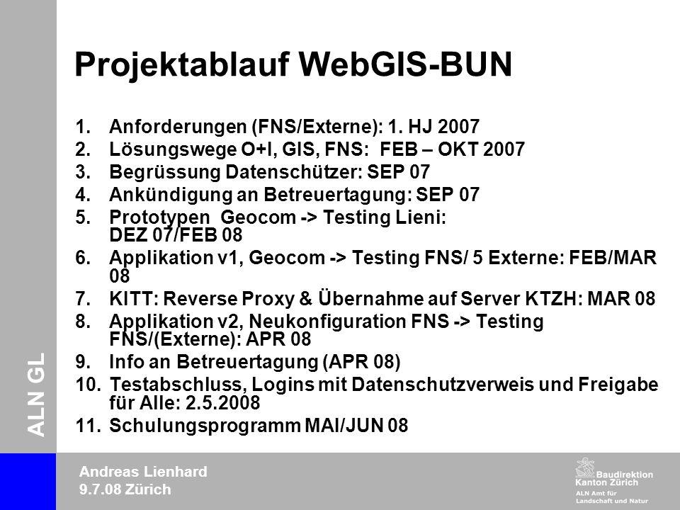 ALN GL Andreas Lienhard 9.7.08 Zürich Projektablauf WebGIS-BUN 1.Anforderungen (FNS/Externe): 1.