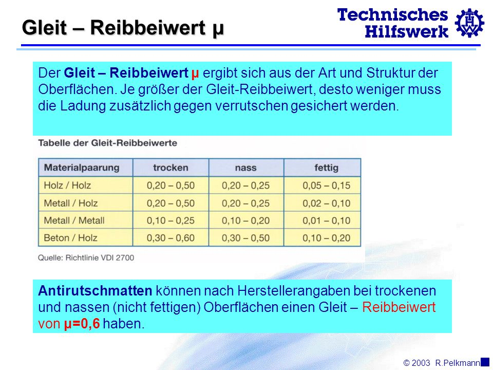 © 2003R.Pelkmann Gleit – Reibbeiwert μ Der Gleit – Reibbeiwert μ ergibt sich aus der Art und Struktur der Oberflächen.
