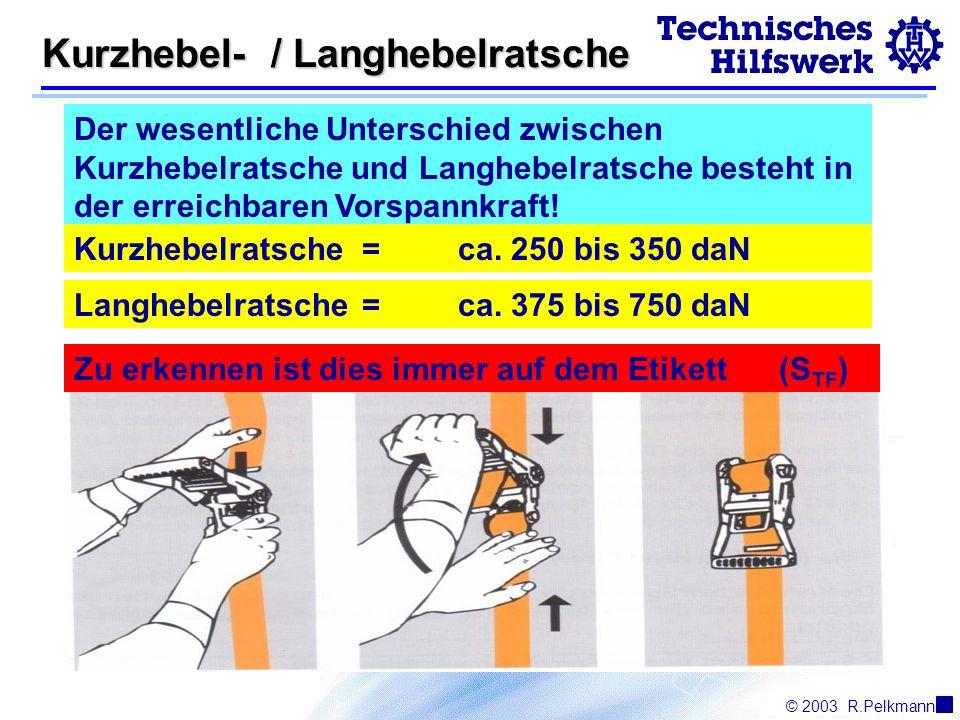 © 2003R.Pelkmann Kurzhebel- / Langhebelratsche Der wesentliche Unterschied zwischen Kurzhebelratsche und Langhebelratsche besteht in der erreichbaren Vorspannkraft.