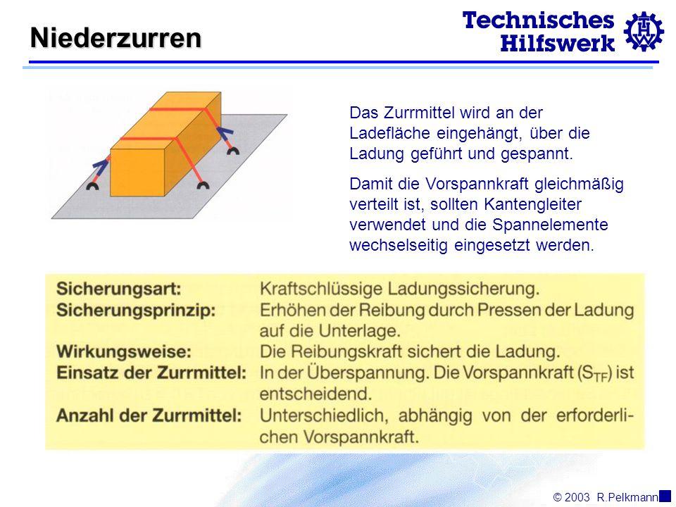 © 2003R.Pelkmann Niederzurren Das Zurrmittel wird an der Ladefläche eingehängt, über die Ladung geführt und gespannt.