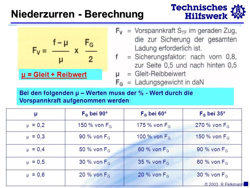 © 2003R.Pelkmann Niederzurren - Berechnung μ = Gleit + Reibwert Bei den folgenden μ – Werten muss der % - Wert durch die Vorspannkraft aufgenommen werden : μF G bei 90°F G bei 60°F G bei 35° μ = 0,2150 % von F G 175 % von F G 270 % von F G μ = 0,390 % von F G 100 % von F G 150 % von F G μ = 0,450 % von F G 60 % von F G 90 % von F G μ = 0,530 % von F G 35 % von F G 60 % von F G μ = 0,620 % von F G 30 % von F G