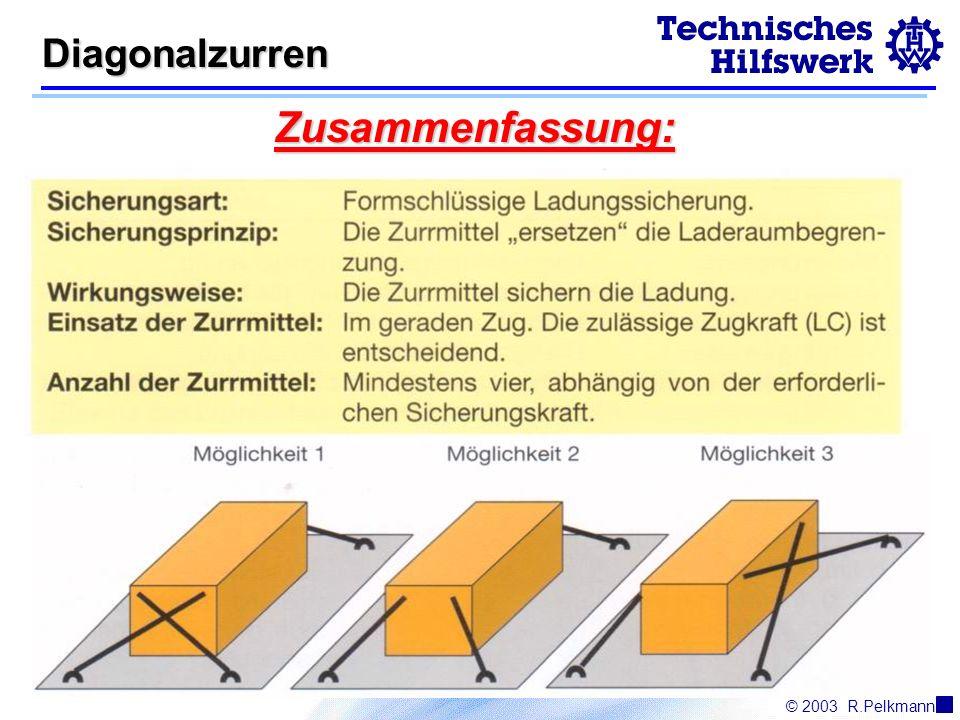 © 2003R.Pelkmann Diagonalzurren Zusammenfassung:
