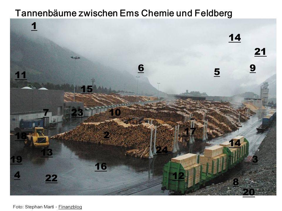 Foto: Stephan Marti – Finanzblog War hier einmal Wald?Finanzblog