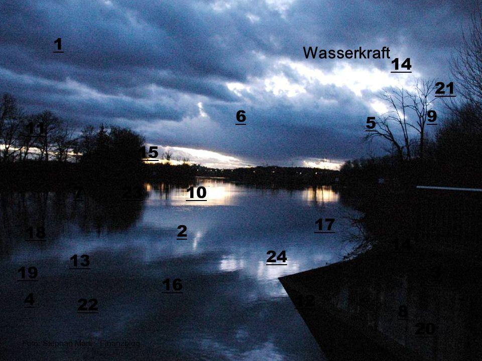 2 8 4 5 6 7 9 10 11 12 14 1 3 13 15 16 17 18 19 20 21 22 23 24 Foto: Stephan Marti - FinanzblogFinanzblog Wasserkraft