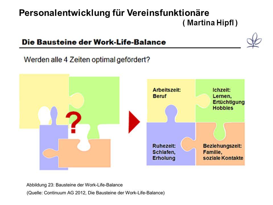 Personalentwicklung für Vereinsfunktionäre ( Martina Hipfl )