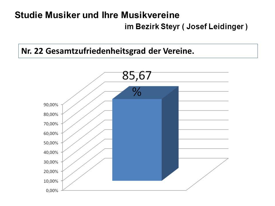 Studie Musiker und Ihre Musikvereine im Bezirk Steyr ( Josef Leidinger ) Nr.