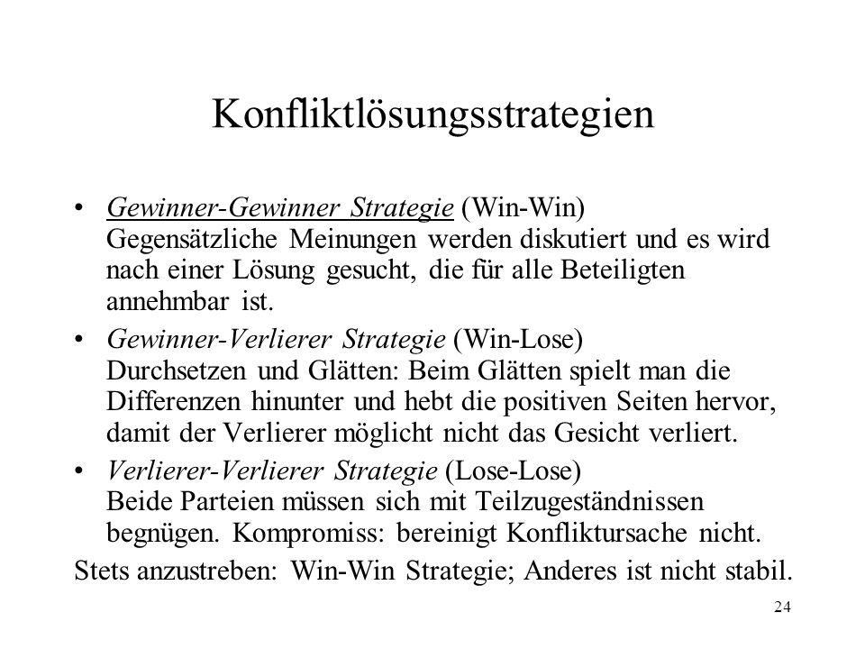 24 Konfliktlösungsstrategien Gewinner-Gewinner Strategie (Win-Win) Gegensätzliche Meinungen werden diskutiert und es wird nach einer Lösung gesucht, die für alle Beteiligten annehmbar ist.