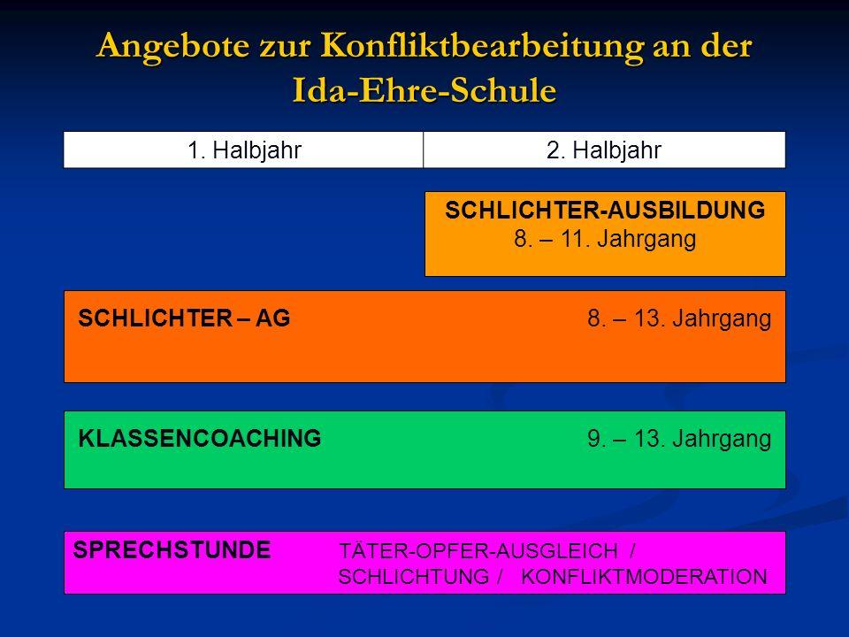 Angebote zur Konfliktbearbeitung an der Ida-Ehre-Schule SCHLICHTER – AG8.