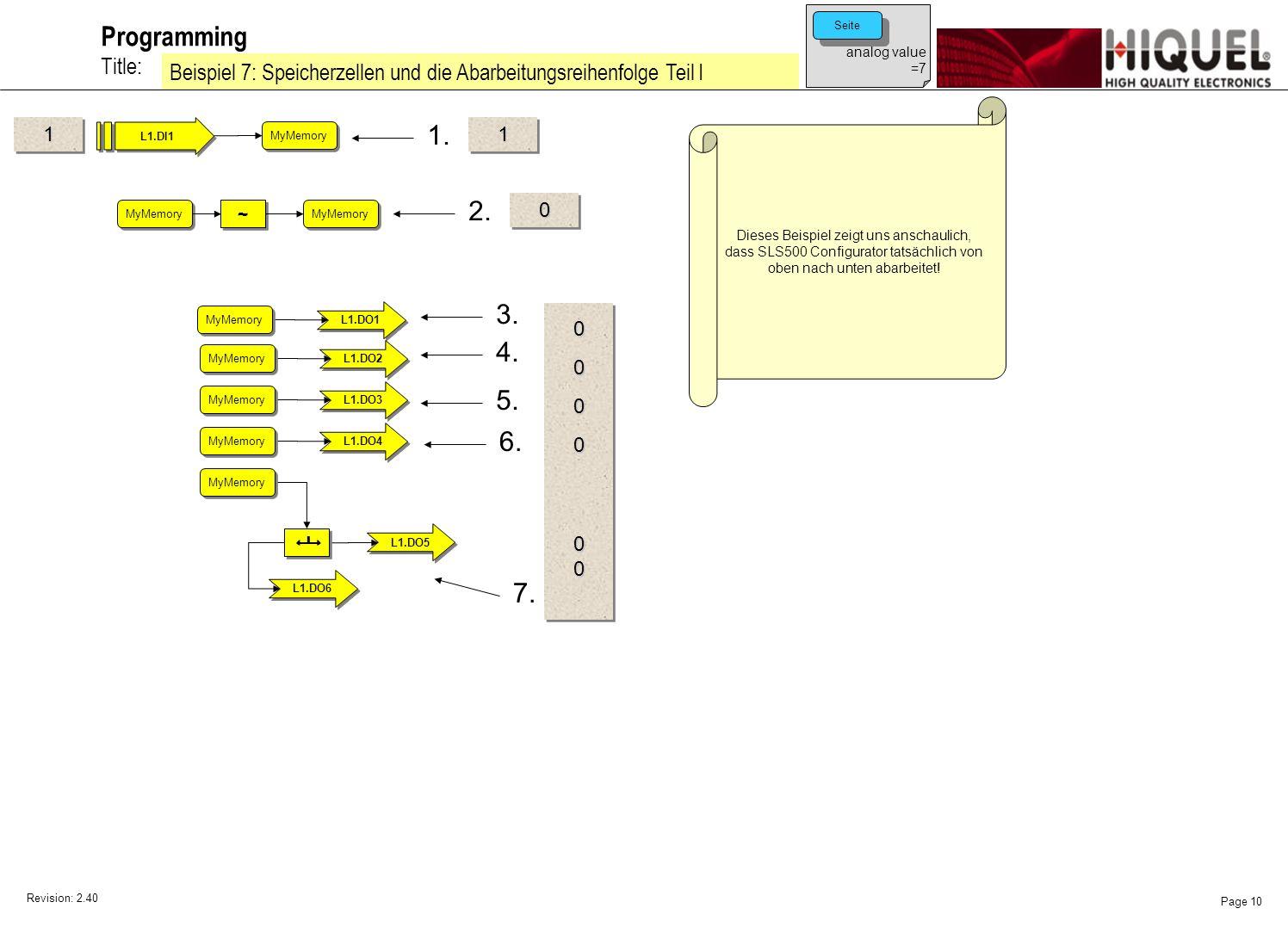 Revision: 2.40 Page 10 Title: Programming Beispiel 7: Speicherzellen und die Abarbeitungsreihenfolge Teil I analog value =7 Seite Dieses Beispiel zeigt uns anschaulich, dass SLS500 Configurator tatsächlich von oben nach unten abarbeitet.