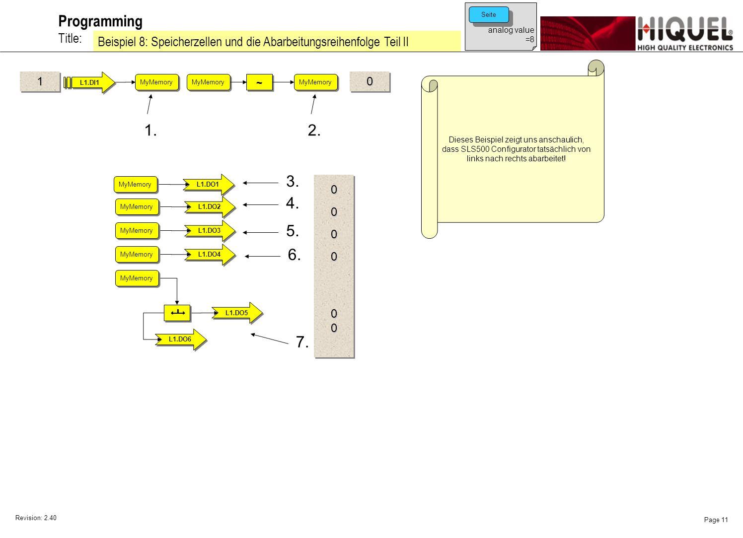 Revision: 2.40 Page 11 Title: Programming Beispiel 8: Speicherzellen und die Abarbeitungsreihenfolge Teil II analog value =8 Seite Dieses Beispiel zeigt uns anschaulich, dass SLS500 Configurator tatsächlich von links nach rechts abarbeitet.