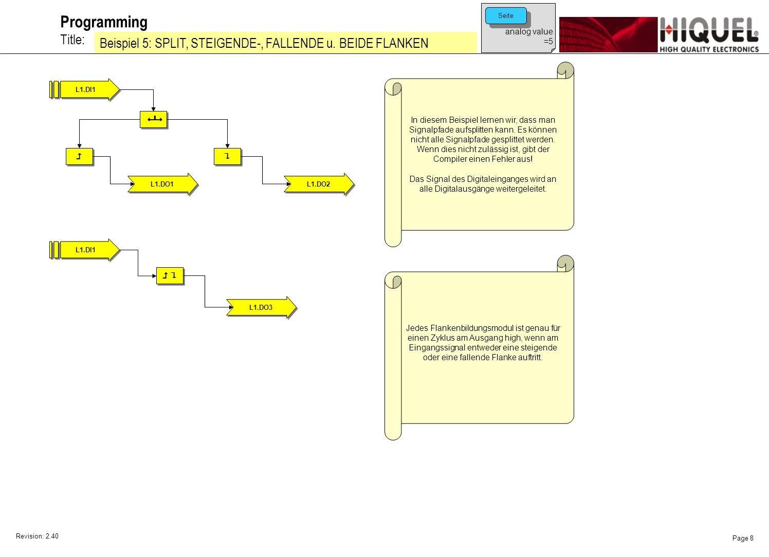 Revision: 2.40 Page 8 Title: Programming Beispiel 5: SPLIT, STEIGENDE-, FALLENDE u.