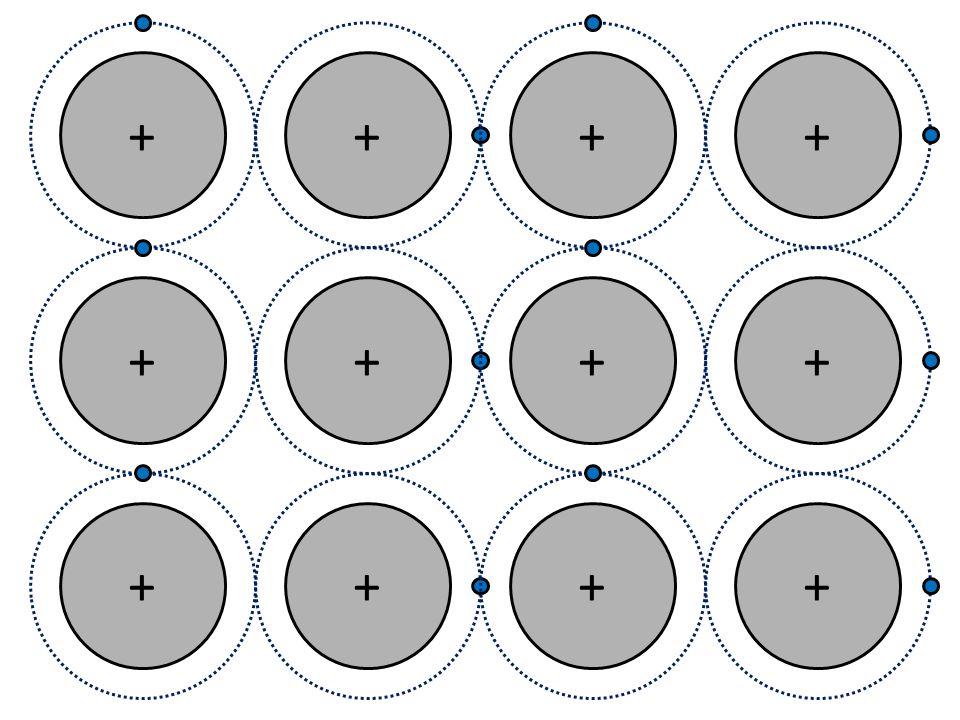 In einem ganzen Verband dargestellt, sehen die frei beweglichen Valenzelektronen wie folgt aus: (Dass sich die Elektronen kreuzen, liegt daran, dass die Situation nur zweidimensional dargestellt ist.