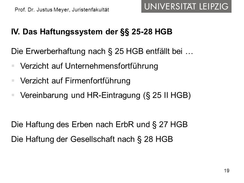 19 Prof. Dr. Justus Meyer, Juristenfakultät IV. Das Haftungssystem der §§ 25-28 HGB Die Erwerberhaftung nach § 25 HGB entfällt bei … Verzicht auf Unte