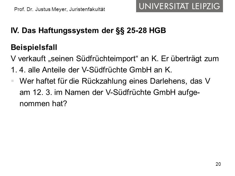 20 Prof. Dr. Justus Meyer, Juristenfakultät IV. Das Haftungssystem der §§ 25-28 HGB Beispielsfall V verkauft seinen Südfrüchteimport an K. Er überträg