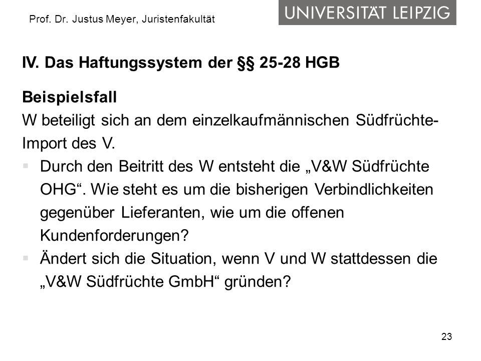 23 Prof. Dr. Justus Meyer, Juristenfakultät IV. Das Haftungssystem der §§ 25-28 HGB Beispielsfall W beteiligt sich an dem einzelkaufmännischen Südfrüc