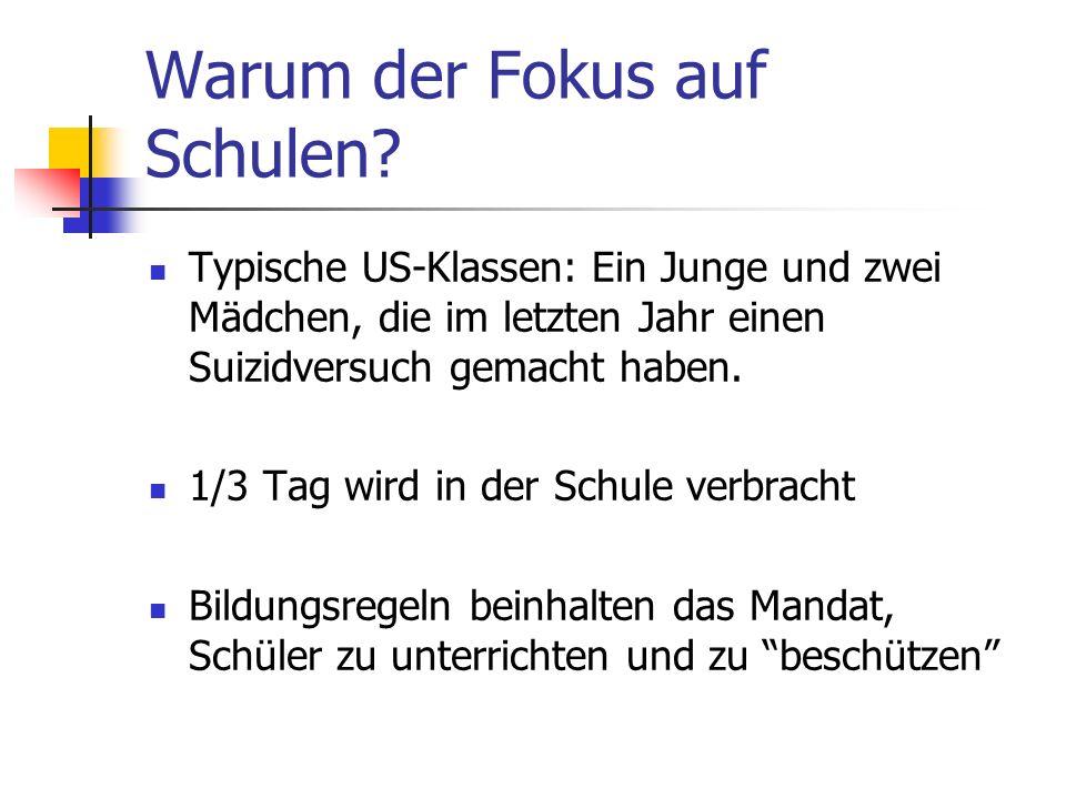 Psychiatrische Risiko-Faktoren für Suizid Bridge, et al., 2006 Note: parentheses indicate that 95% CI includes 1 Odds Ratios