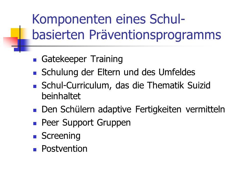 Komponenten eines Schul- basierten Präventionsprogramms Gatekeeper Training Schulung der Eltern und des Umfeldes Schul-Curriculum, das die Thematik Suizid beinhaltet Den Schülern adaptive Fertigkeiten vermitteln Peer Support Gruppen Screening Postvention