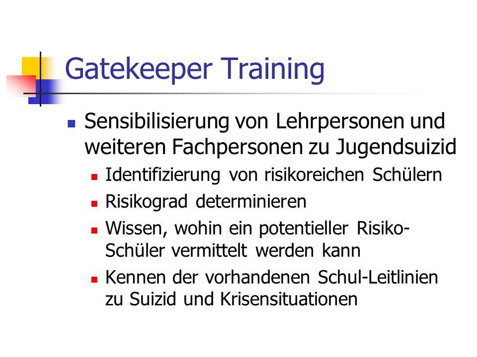 Gatekeeper Training Sensibilisierung von Lehrpersonen und weiteren Fachpersonen zu Jugendsuizid Identifizierung von risikoreichen Schülern Risikograd determinieren Wissen, wohin ein potentieller Risiko- Schüler vermittelt werden kann Kennen der vorhandenen Schul-Leitlinien zu Suizid und Krisensituationen