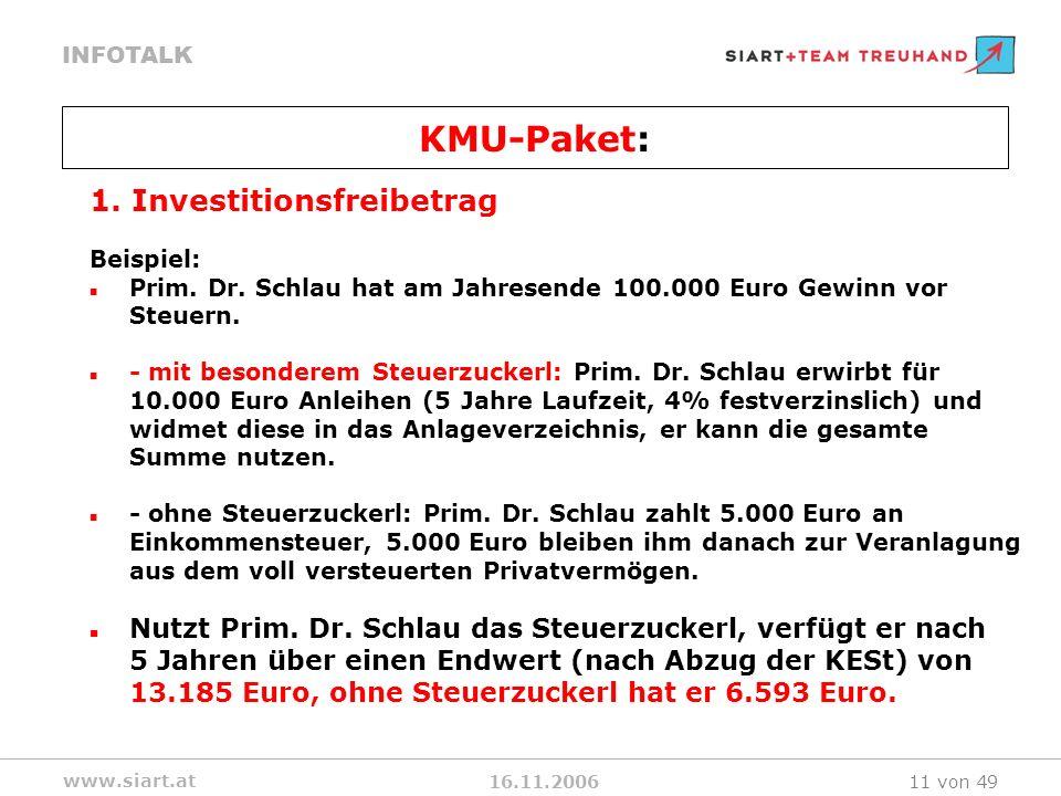 16.11.2006 INFOTALK www.siart.at 11 von 49 1. Investitionsfreibetrag Beispiel: Prim. Dr. Schlau hat am Jahresende 100.000 Euro Gewinn vor Steuern. - m