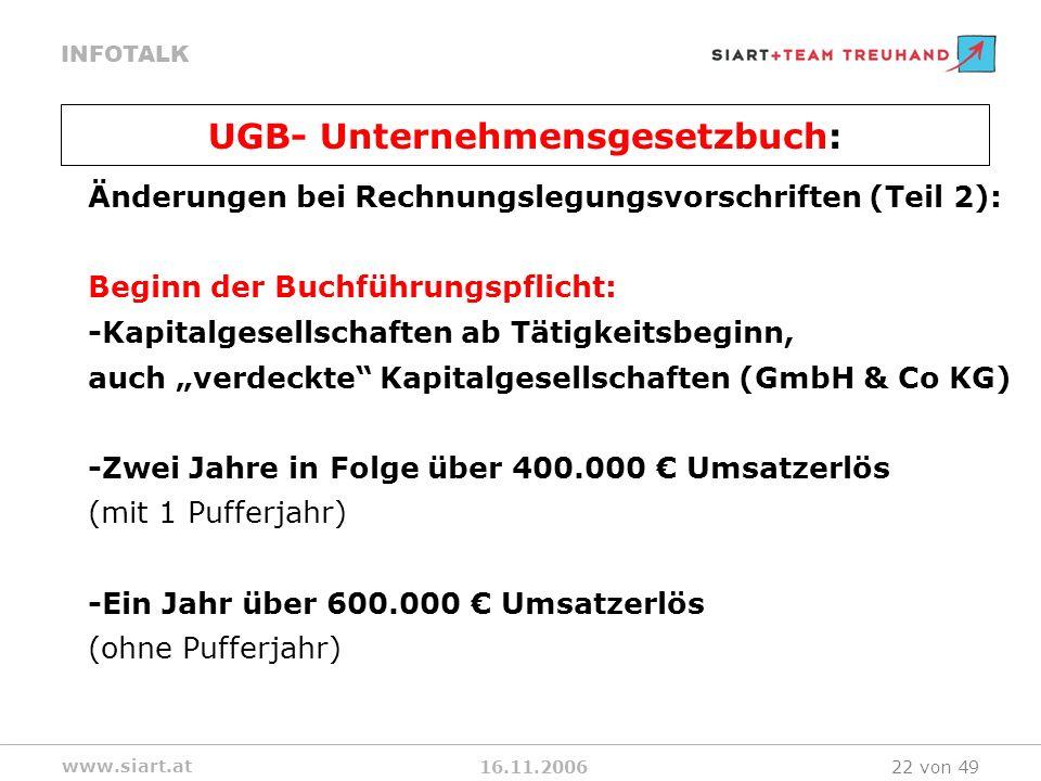 16.11.2006 INFOTALK www.siart.at 22 von 49 Änderungen bei Rechnungslegungsvorschriften (Teil 2): Beginn der Buchführungspflicht: -Kapitalgesellschaften ab Tätigkeitsbeginn, auch verdeckte Kapitalgesellschaften (GmbH & Co KG) -Zwei Jahre in Folge über 400.000 Umsatzerlös (mit 1 Pufferjahr) -Ein Jahr über 600.000 Umsatzerlös (ohne Pufferjahr) UGB- Unternehmensgesetzbuch: