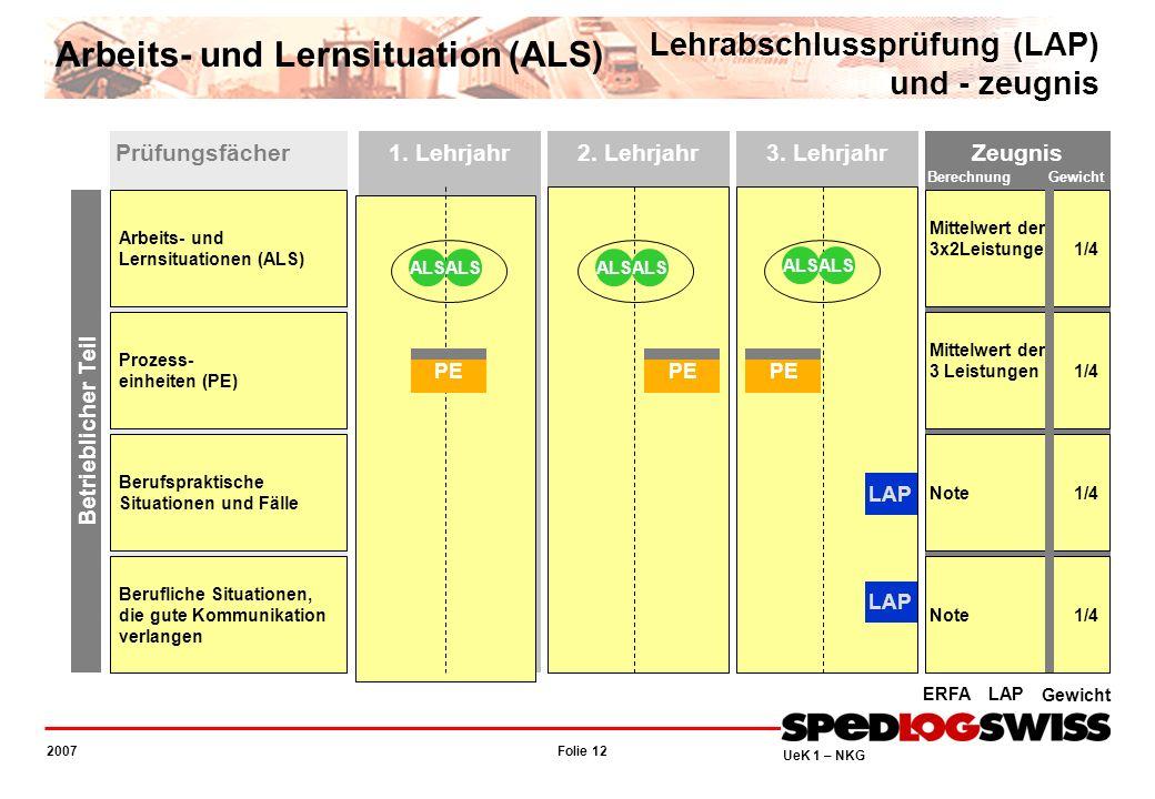 Folie 12 2007 UeK 1 – NKG Lehrabschlussprüfung (LAP) und - zeugnis Arbeits- und Lernsituation (ALS) Prüfungsfächer Arbeits- und Lernsituationen (ALS)