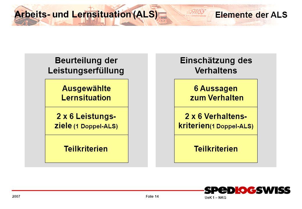 Folie 14 2007 UeK 1 – NKG Beurteilung der Leistungserfüllung Einschätzung des Verhaltens Ausgewählte Lernsituation 2 x 6 Leistungs- ziele (1 Doppel-AL