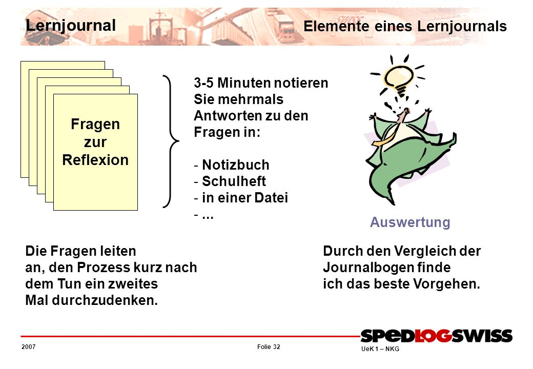 Folie 32 2007 UeK 1 – NKG 3-5 Minuten notieren Sie mehrmals Antworten zu den Fragen in: - Notizbuch - Schulheft - in einer Datei -... Die Fragen leite