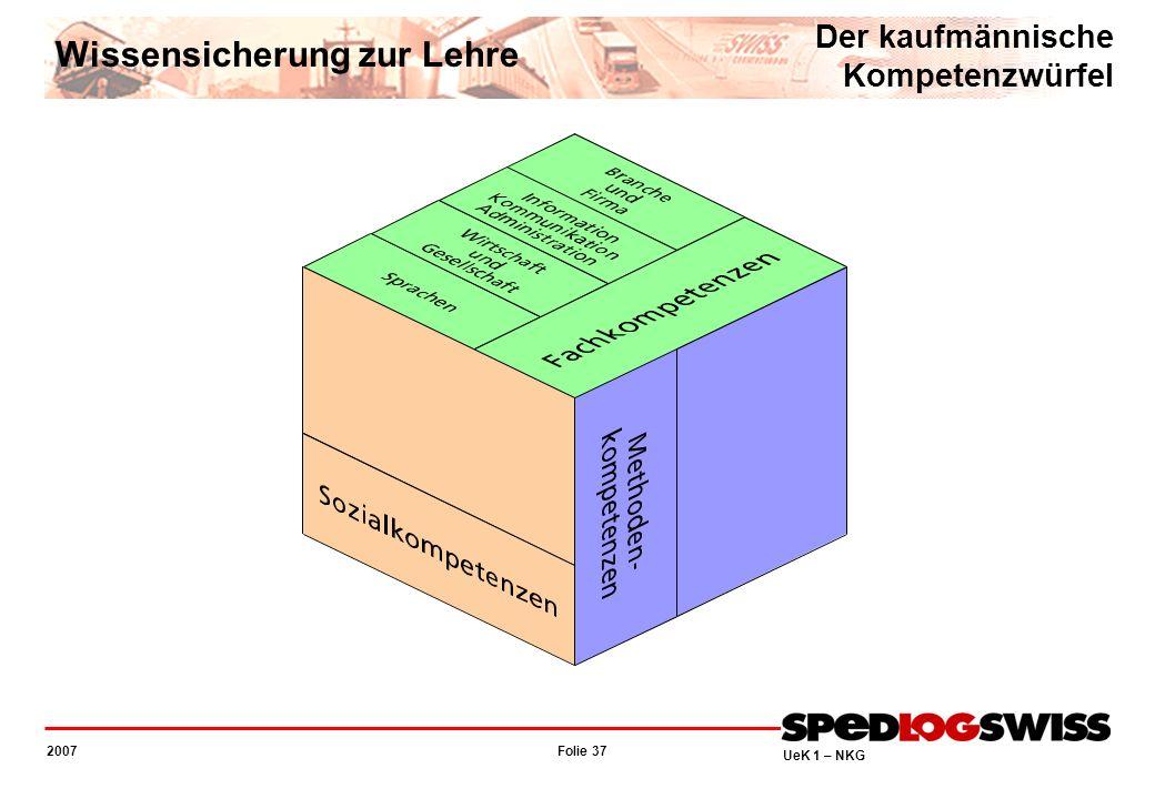 Folie 37 2007 UeK 1 – NKG Der kaufmännische Kompetenzwürfel Wissensicherung zur Lehre
