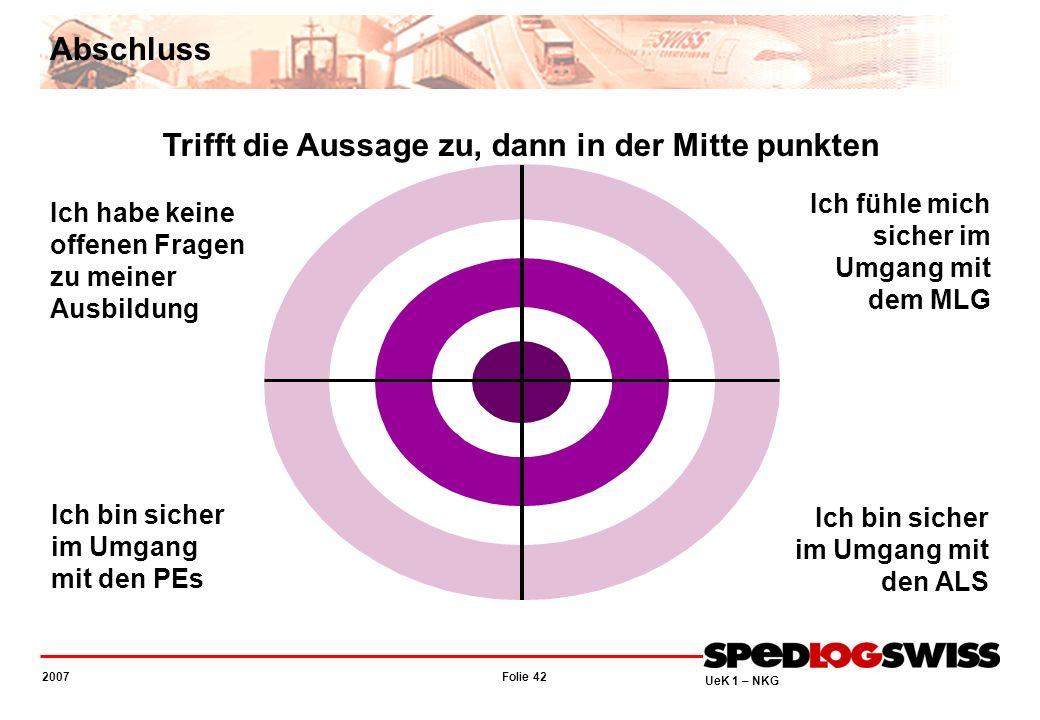 Folie 42 2007 UeK 1 – NKG Trifft die Aussage zu, dann in der Mitte punkten Ich bin sicher im Umgang mit den PEs Ich bin sicher im Umgang mit den ALS I