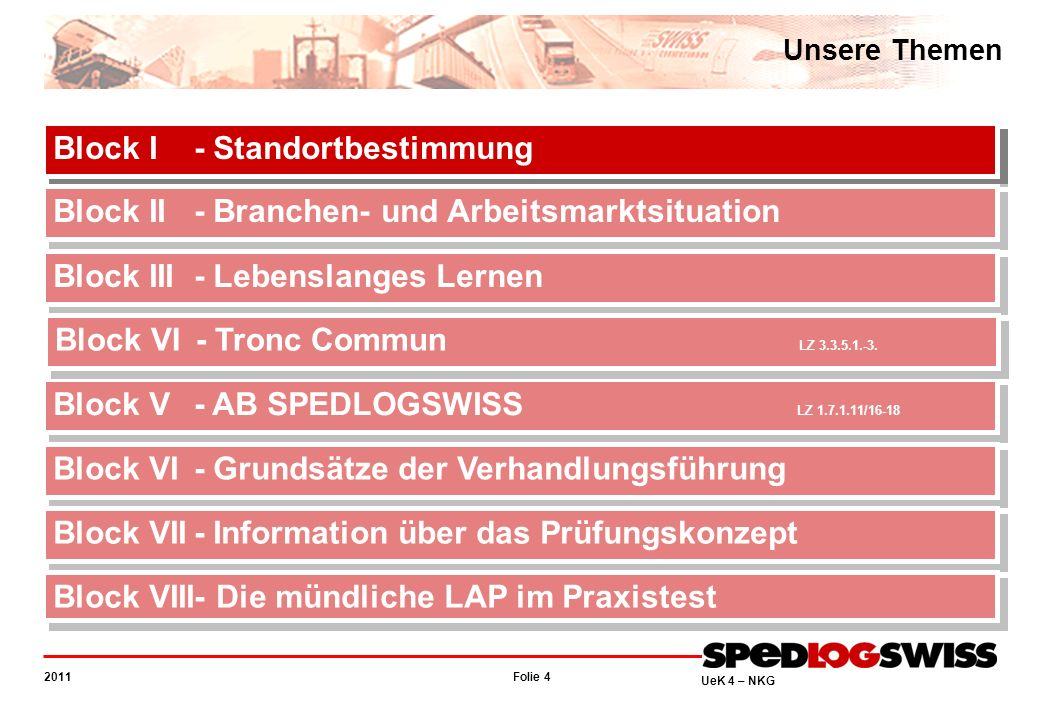 Folie 55 2011 UeK 4 – NKG Information über das Prüfungskonzept Die Aufgabenstellung...