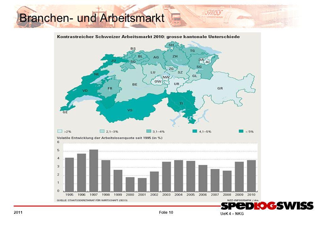 Folie 10 2011 UeK 4 – NKG Branchen- und Arbeitsmarkt