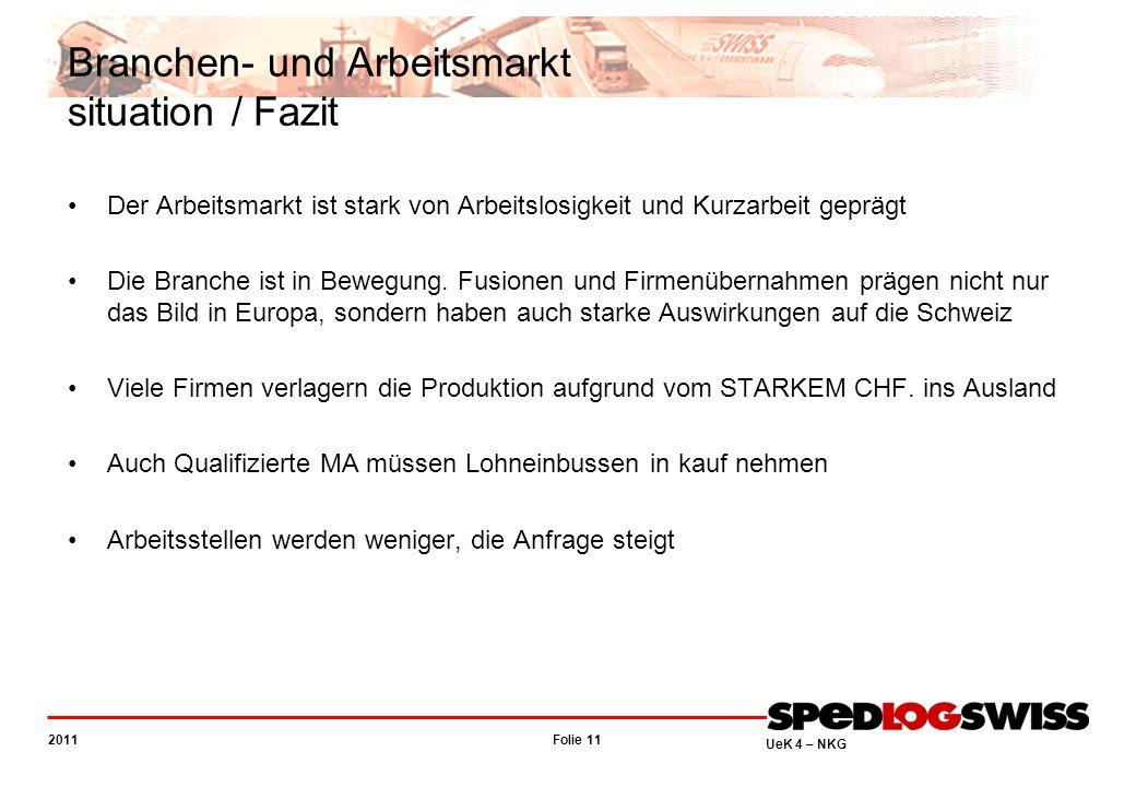 Folie 11 2011 UeK 4 – NKG Branchen- und Arbeitsmarkt situation / Fazit Der Arbeitsmarkt ist stark von Arbeitslosigkeit und Kurzarbeit geprägt Die Bran