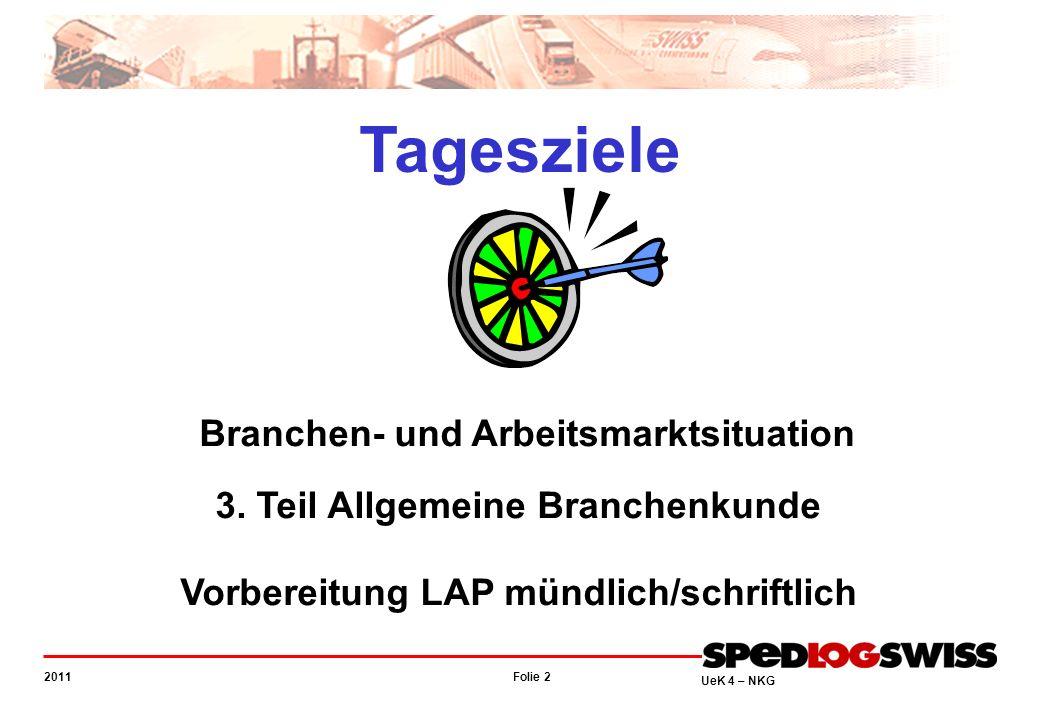 Folie 2 2011 UeK 4 – NKG Tagesziele Branchen- und Arbeitsmarktsituation 3. Teil Allgemeine Branchenkunde Vorbereitung LAP mündlich/schriftlich