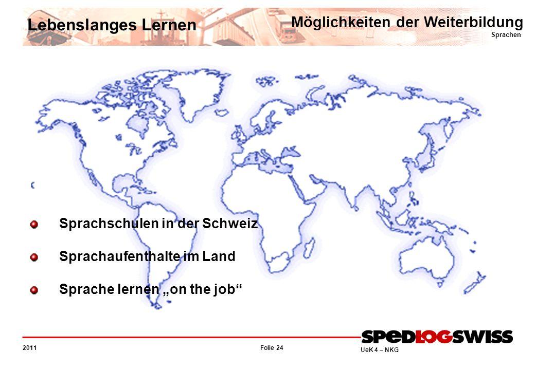 Folie 24 2011 UeK 4 – NKG Möglichkeiten der Weiterbildung Sprachen Lebenslanges Lernen Sprachschulen in der Schweiz Sprachaufenthalte im Land Sprache