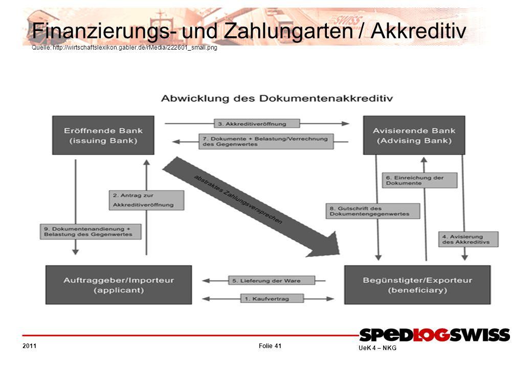 Folie 41 2011 UeK 4 – NKG Finanzierungs- und Zahlungarten / Akkreditiv Quelle: http://wirtschaftslexikon.gabler.de/rMedia/222601_small.png