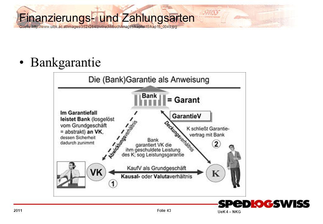 Folie 43 2011 UeK 4 – NKG Finanzierungs- und Zahlungsarten Quelle: http://www.uibk.ac.at/images/352x264/zivilrecht/buch/images/kapitel15/kap15_0049.jpg Bankgarantie