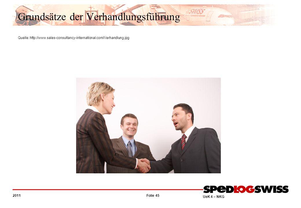 Folie 45 2011 UeK 4 – NKG Grundsätze der Verhandlungsführung Quelle: http://www.sales-consultancy-international.com/Verhandlung.jpg